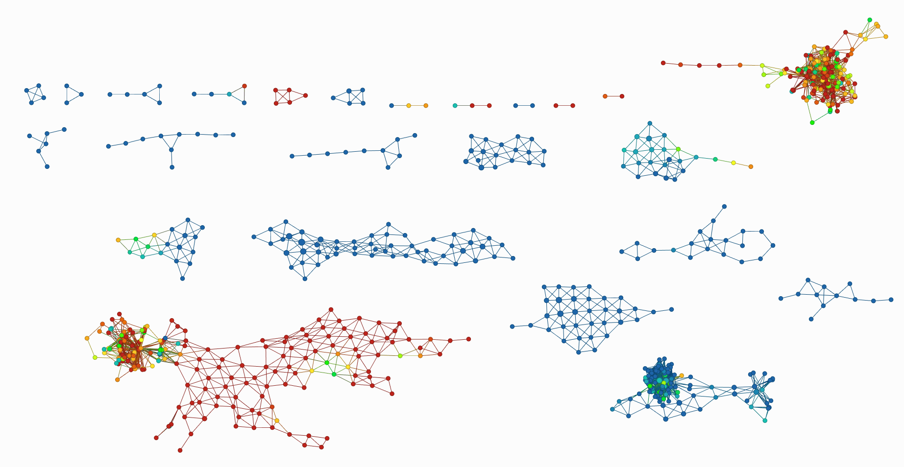 Notes and Thoughts on Clustering