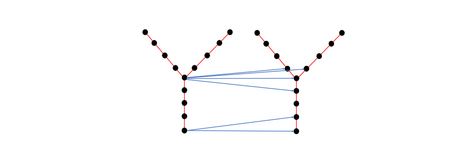 Geometric Methods for Constructing Efficient Neural Net Architectures